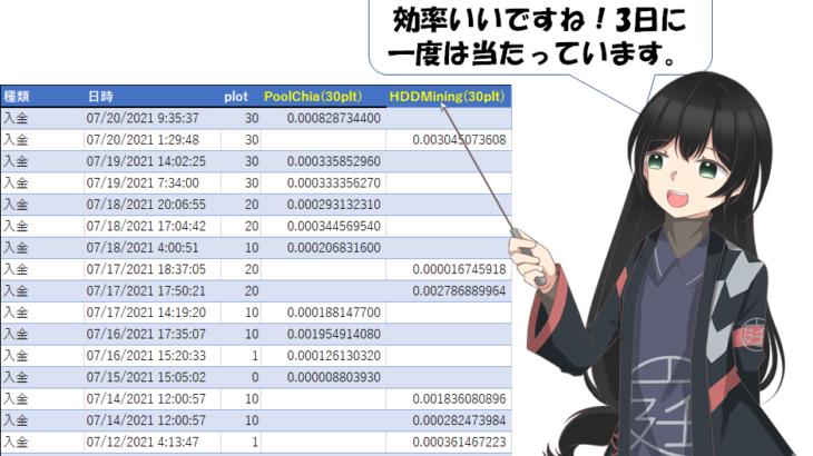 やっぱりHDDMiningPool.jp!