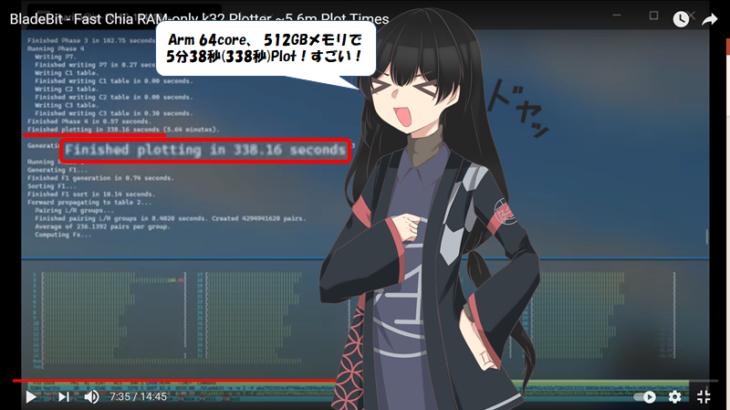 BladeBit: 512GBメモリ、64coreで 5分38秒plot!